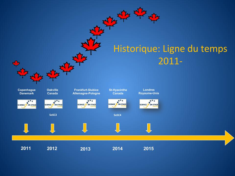 Historique-ligne-du-temps_2